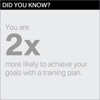 training-peaks-quote