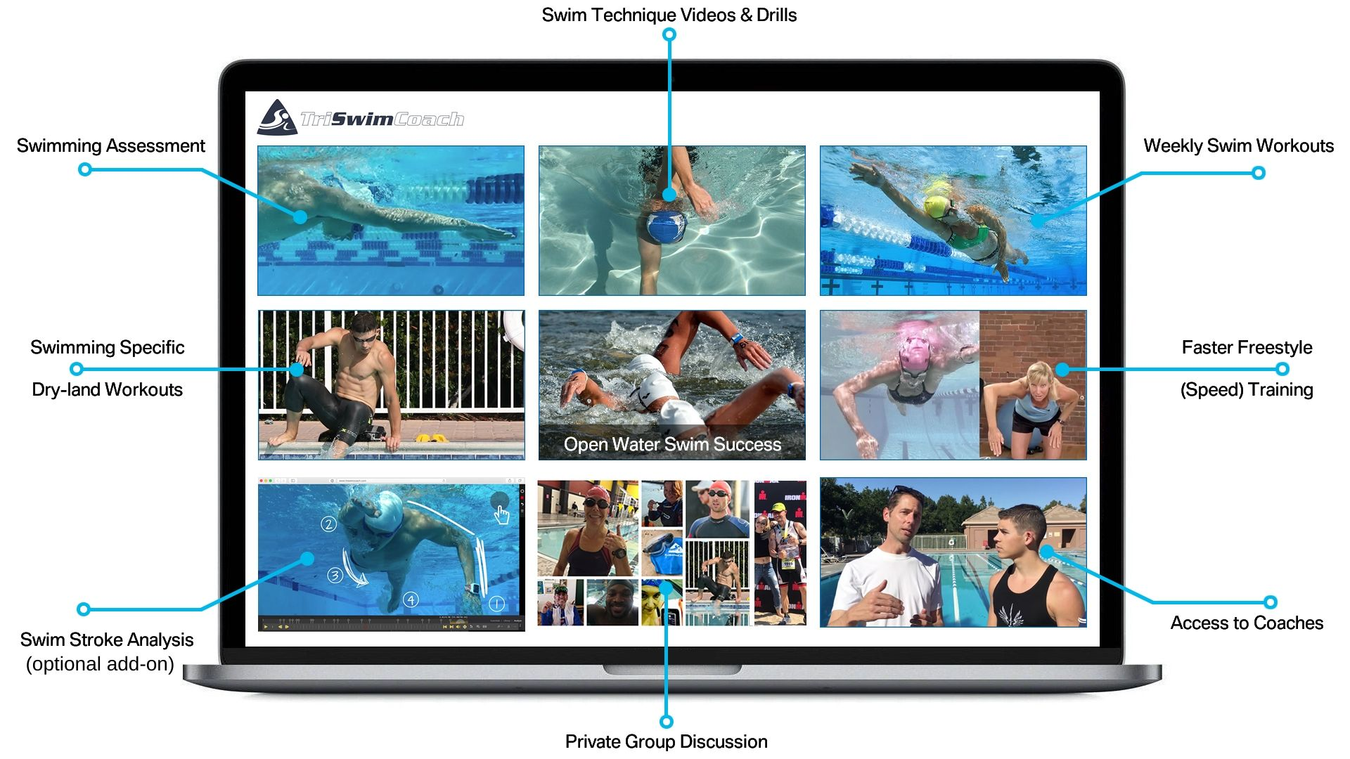 tri-swim-success-replay